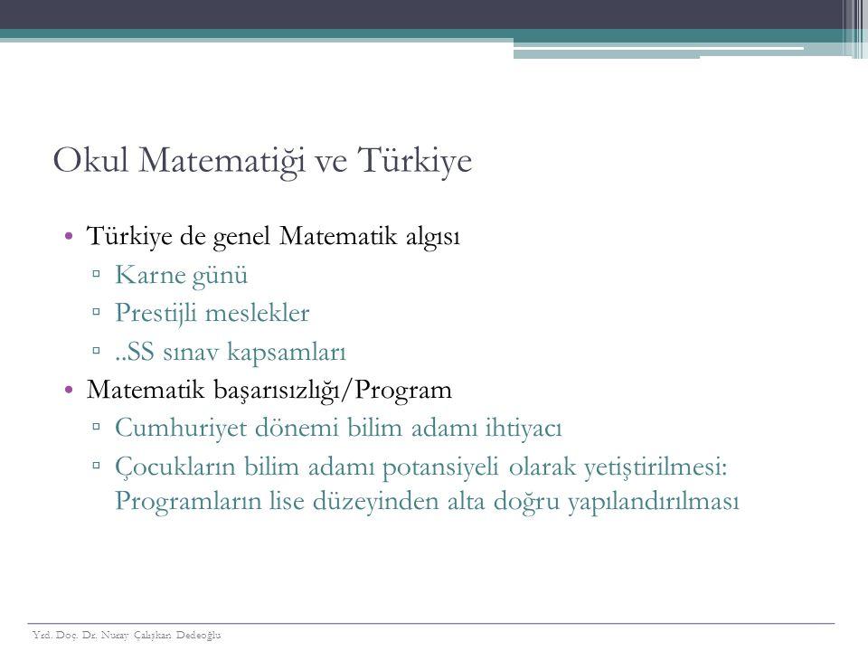 Okul Matematiği ve Türkiye Türkiye de genel Matematik algısı ▫ Karne günü ▫ Prestijli meslekler ▫..SS sınav kapsamları Matematik başarısızlığı/Program