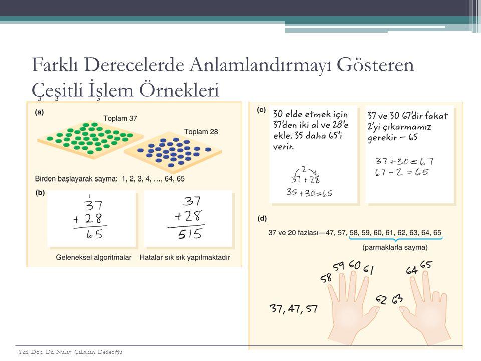 İlişkisel Anlamayı Destekleyen Matematiksel Bilginin Çoklu Temsilleri Resimler Yazılı semboller Konuşma dili Gerçek hayat durumları Somut cisimler Yrd.