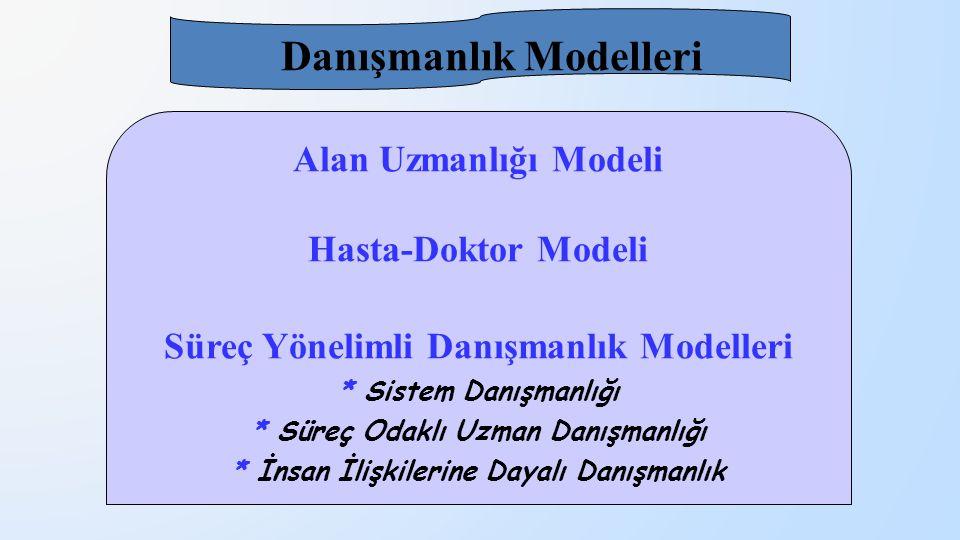 Danışmanlık Modelleri Alan Uzmanlığı Modeli Hasta-Doktor Modeli Süreç Yönelimli Danışmanlık Modelleri * Sistem Danışmanlığı * Süreç Odaklı Uzman Danışmanlığı * İnsan İlişkilerine Dayalı Danışmanlık