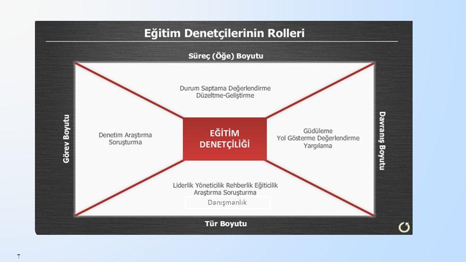  Cumhurbaşkanlığı'na hakaret (TCK 158)  Türklüğü, Cumhuriyeti, Meclis'i, Hükümeti, Bakanlıkları, Askeri ve Güvenlik Kuvvetlerini ve Adliyeyi tahkir ve tezyif (TCK 159)  Devlet idaresi aleyhine işlenen suçlar TAKİBİ İZNE BAĞLI SUÇLAR
