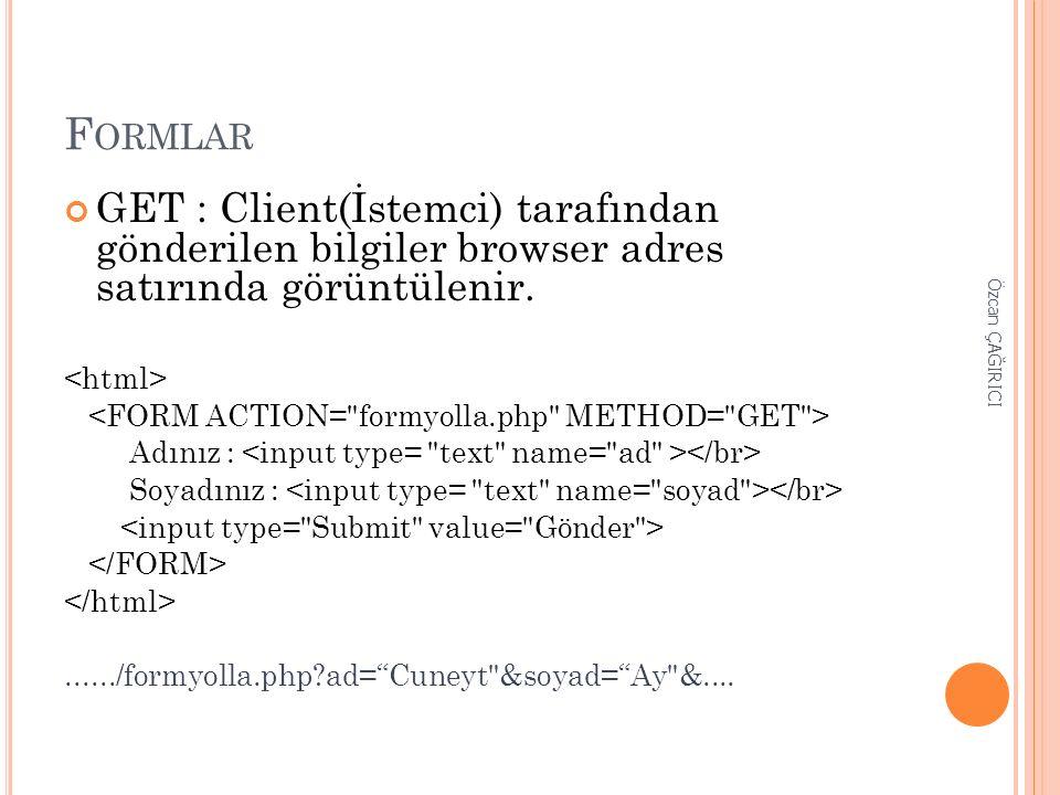 """F ORMLAR GET : Client(İstemci) tarafından gönderilen bilgiler browser adres satırında görüntülenir. Adınız : Soyadınız :....../formyolla.php?ad=""""Cuney"""