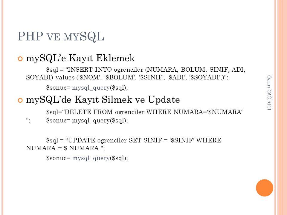 PHP VE MY SQL mySQL'e Kayıt Eklemek $sql = INSERT INTO ogrenciler (NUMARA, BOLUM, SINIF, ADI, SOYADI) values ( $NOM , $BOLUM , $SINIF , $ADI , $SOYADI ,) ; $sonuc= mysql_query($sql); mySQL'de Kayıt Silmek ve Update $sql= DELETE FROM ogrenciler WHERE NUMARA= $NUMARA' ;$sonuc= mysql_query($sql); $sql = UPDATE ogrenciler SET SINIF = $SINIF' WHERE NUMARA = $ NUMARA ; $sonuc= mysql_query($sql); Özcan ÇAĞIRICI