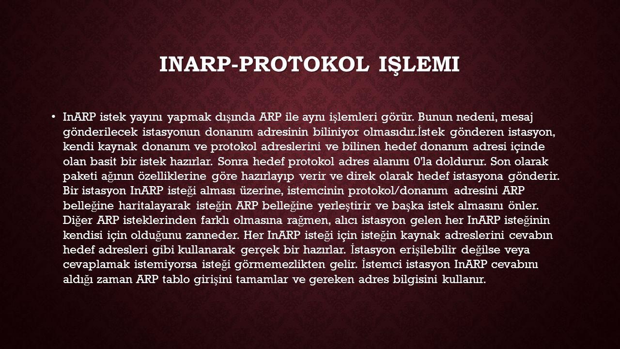INARP-PROTOKOL IŞLEMI InARP istek yayını yapmak dı ş ında ARP ile aynı i ş lemleri görür. Bunun nedeni, mesaj gönderilecek istasyonun donanım adresini
