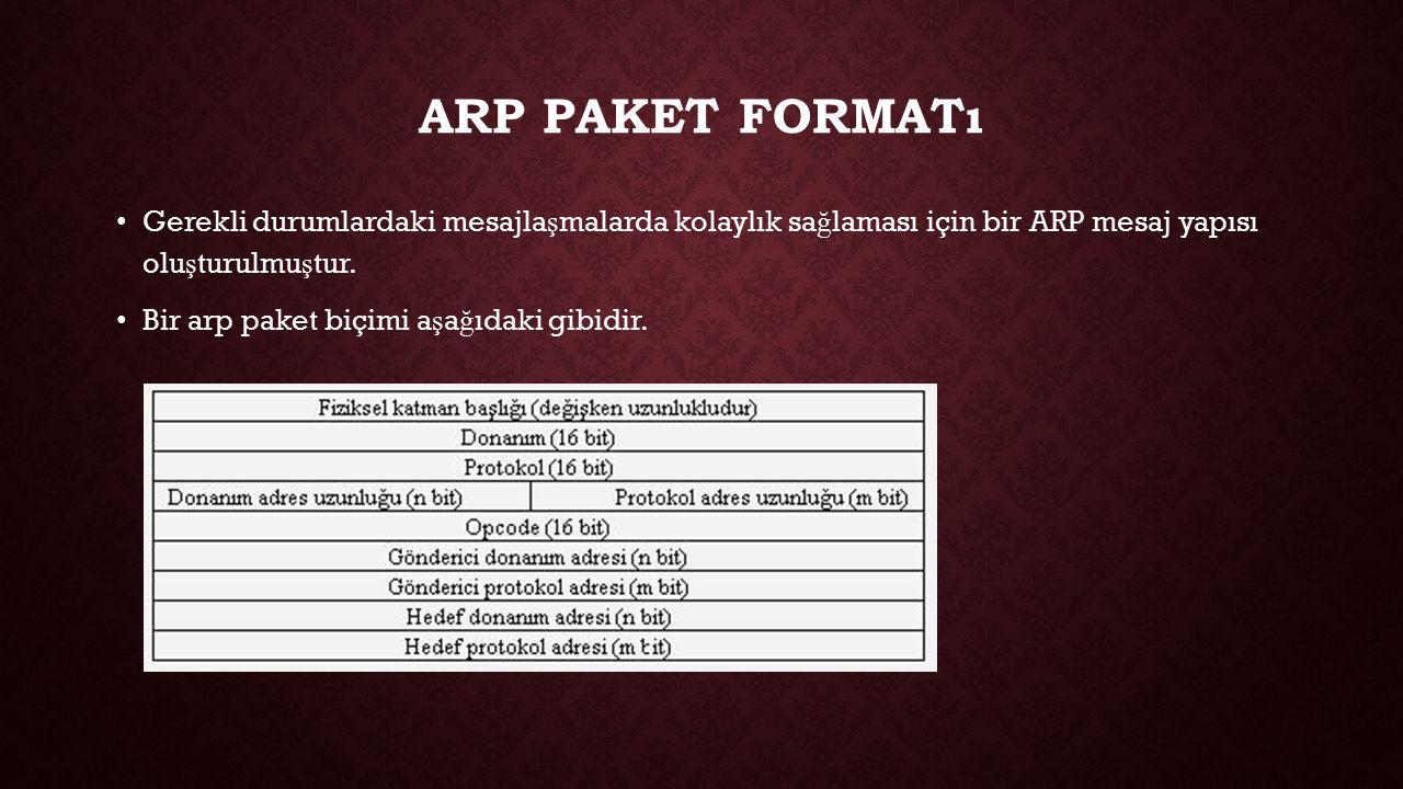 ARP PAKET FORMATı Donanım Adres Tipi Her bir veri hattı katman protokolüne bu alanda kullanması için verilen numaradır.