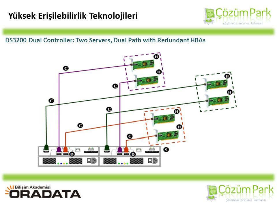 Yüksek Erişilebilirlik Teknolojileri DS3200 Dual Controller: Two Servers, Dual Path with Redundant HBAs