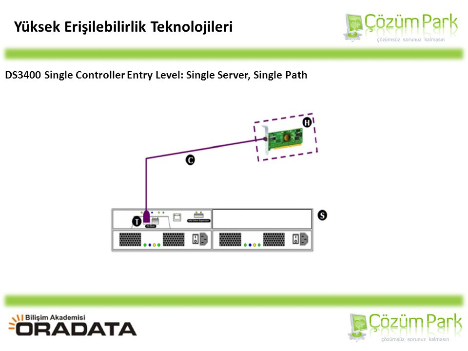 Yüksek Erişilebilirlik Teknolojileri DS3400 Single Controller Entry Level: Single Server, Single Path