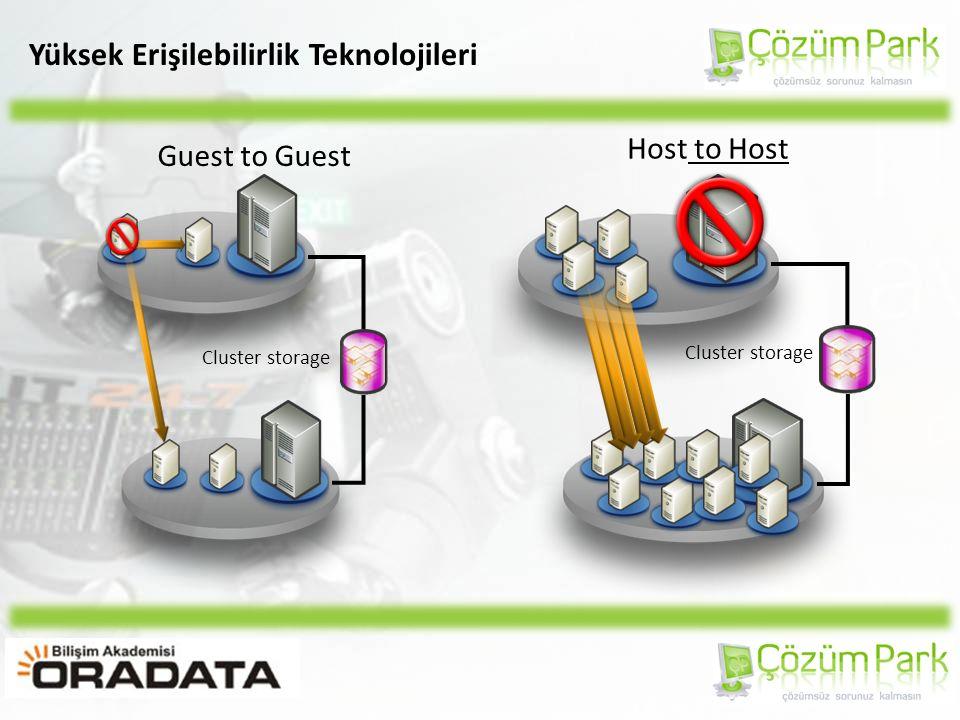 Yüksek Erişilebilirlik Teknolojileri Guest to Guest Cluster storage Host to Host Cluster storage