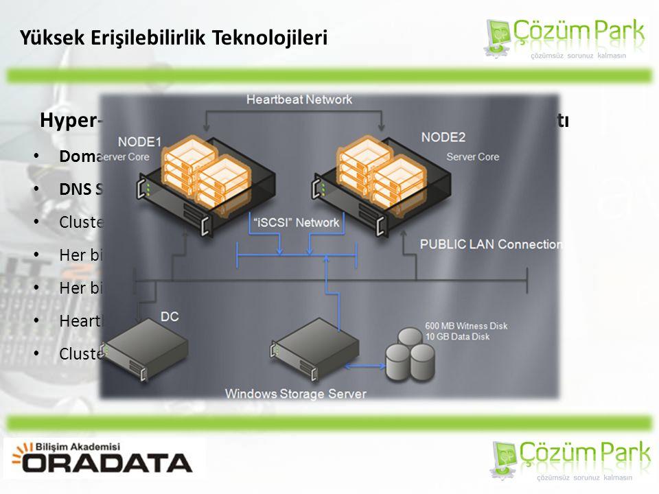 Yüksek Erişilebilirlik Teknolojileri Hyper-V Server Fail Over Cluster için En İyi Dizayn Sanatı Domain Controller dışarıda, fiziksel bir makine üzerinde olmalı.