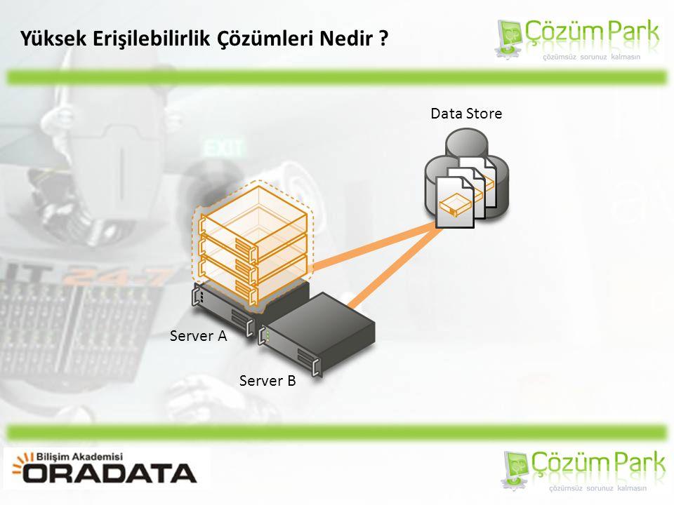 Yüksek Erişilebilirlik Çözümleri Nedir ? Data Store Server A Server B