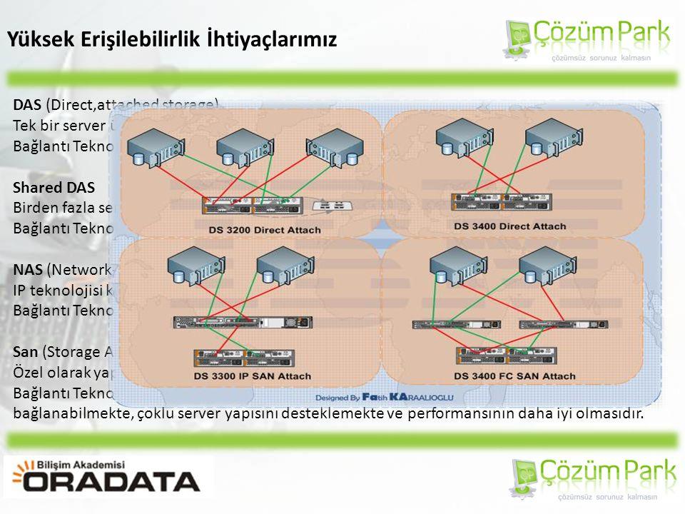 DAS (Direct,attached storage) Tek bir server üzerine direk olarak bağlanan dahili veya harici depolama birimidir..