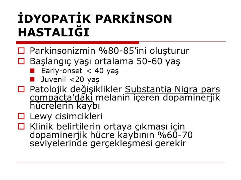 İDYOPATİK PARKİNSON HASTALIĞI  Parkinsonizmin %80-85'ini oluşturur  Başlangıç yaşı ortalama 50-60 yaş Early-onset < 40 yaş Juvenil <20 yaş  Patoloj