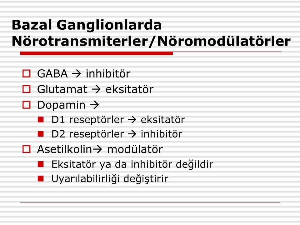 Bazal Ganglionlarda Nörotransmiterler/Nöromodülatörler  GABA  inhibitör  Glutamat  eksitatör  Dopamin  D1 reseptörler  eksitatör D2 reseptörler