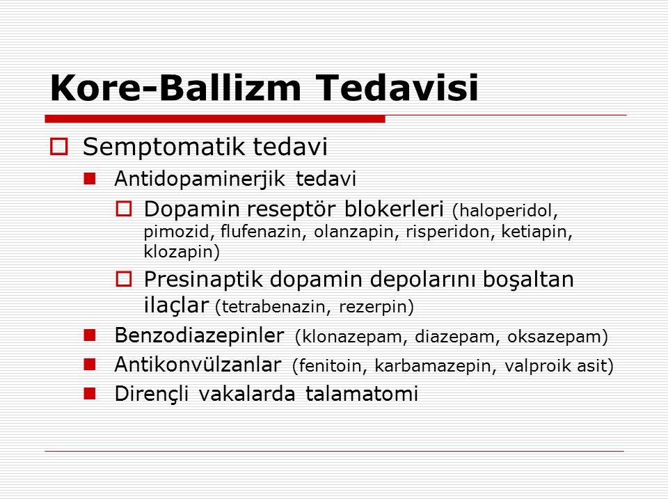 Kore-Ballizm Tedavisi  Semptomatik tedavi Antidopaminerjik tedavi  Dopamin reseptör blokerleri (haloperidol, pimozid, flufenazin, olanzapin, risperi