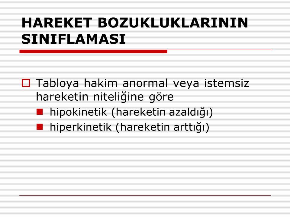Parkinson Sendromu Dejeneratif 1- İdyopatik Parkinson hastalığı (İPH) 2- Parkinson artı sendromları Multisistem atrofisi Progresif supranükleer felç Kortikobazal dejenerasyon Lewy Cisimcikli Demans 3- Parkinsonizmin eşlik edebildiği diğer dejeneratif hastalıklar Spinoserebellar ataksi tip 2,3,17 Huntington Hastalığı Bilateral striapallidodentat kalsinozis (Fahr Hastalığı) Hemiparkinson-hemiatrofi sendromu Frontotemporal demans-parkinsonizm kompleksi Dentatorubropallidoluysian atrofi Pallidal dejenerasyonlar Striatal nekrozla giden mitokondriyal hastalıklar Pantotenat kinaza eşlik eden nörodejenerasyon Nöroakantositoz