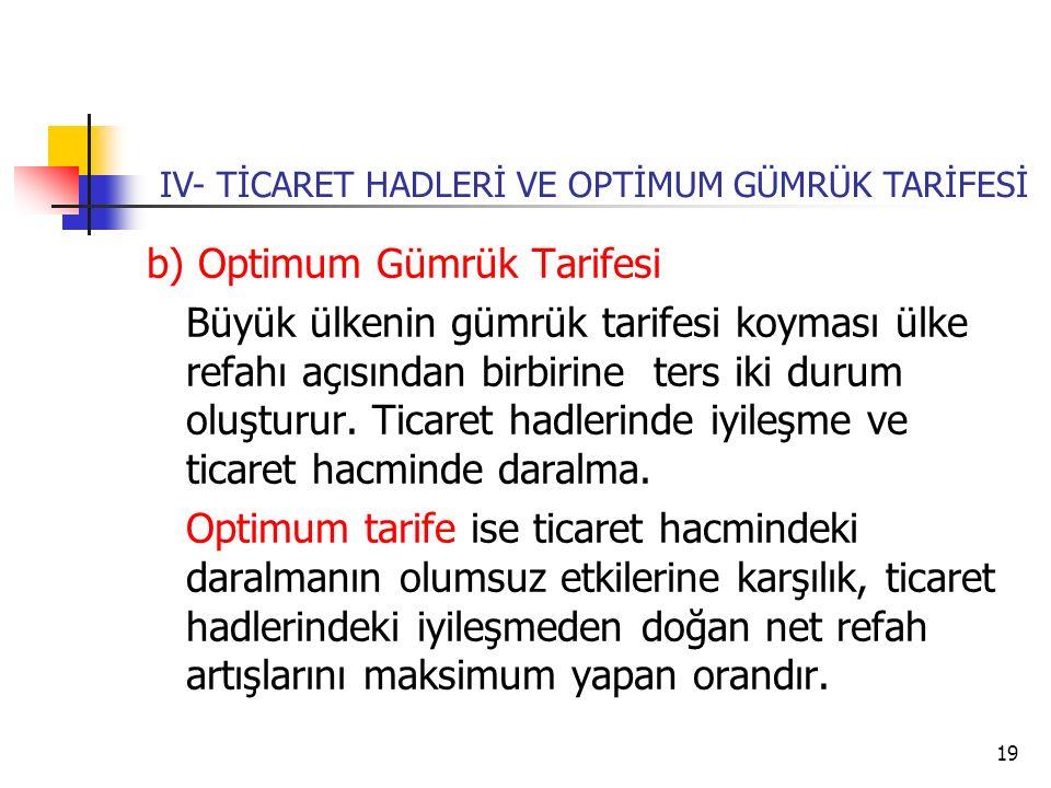 19 b) Optimum Gümrük Tarifesi Büyük ülkenin gümrük tarifesi koyması ülke refahı açısından birbirine ters iki durum oluşturur.