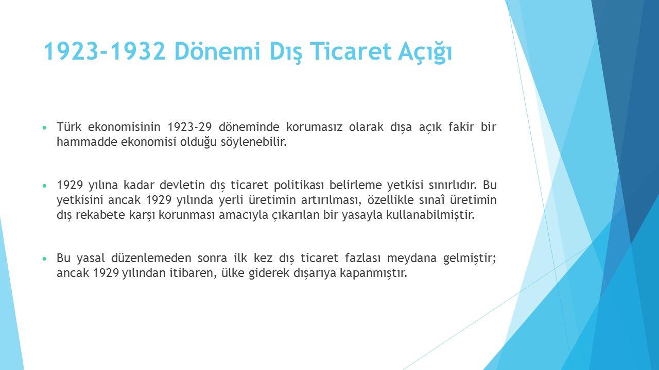 1923-1932 Dönemi Dış Ticaret Açığı Türk ekonomisinin 1923-29 döneminde korumasız olarak dışa açık fakir bir hammadde ekonomisi olduğu söylenebilir.