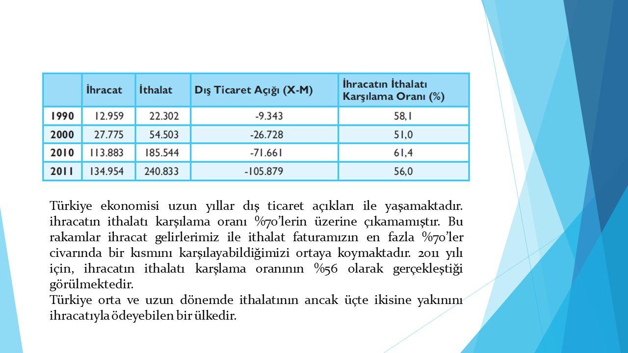 Türkiye ekonomisi uzun yıllar dış ticaret açıkları ile yaşamaktadır.