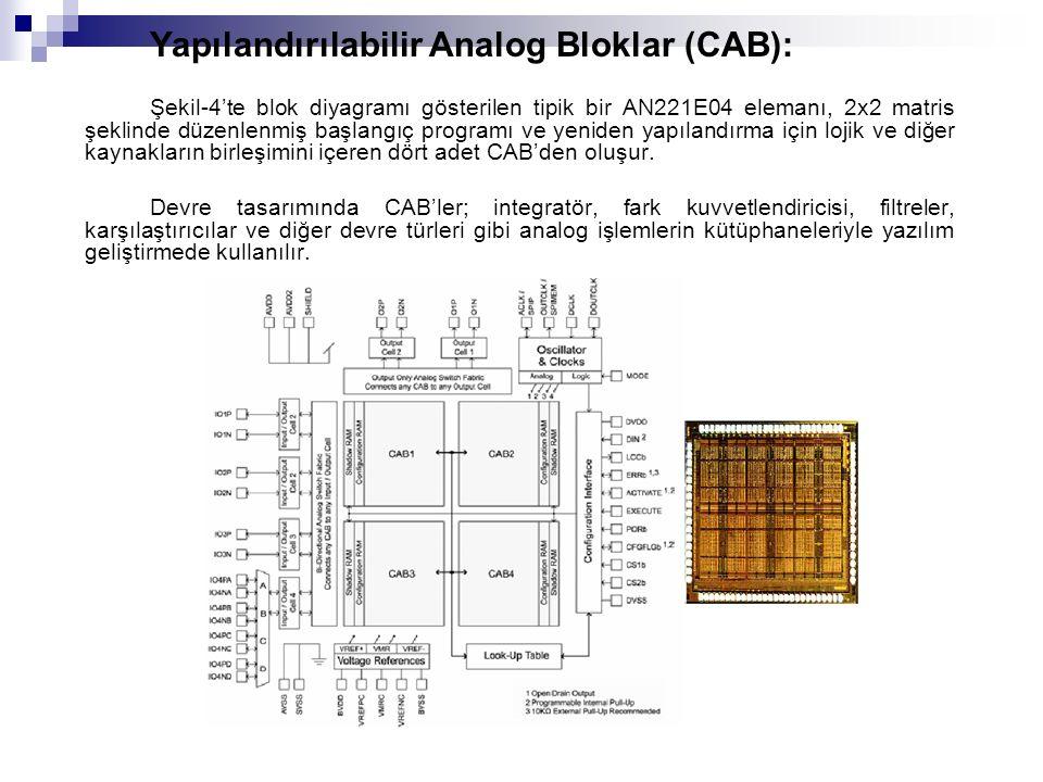 Yapılandırılabilir Analog Bloklar (CAB): Şekil-4'te blok diyagramı gösterilen tipik bir AN221E04 elemanı, 2x2 matris şeklinde düzenlenmiş başlangıç programı ve yeniden yapılandırma için lojik ve diğer kaynakların birleşimini içeren dört adet CAB'den oluşur.