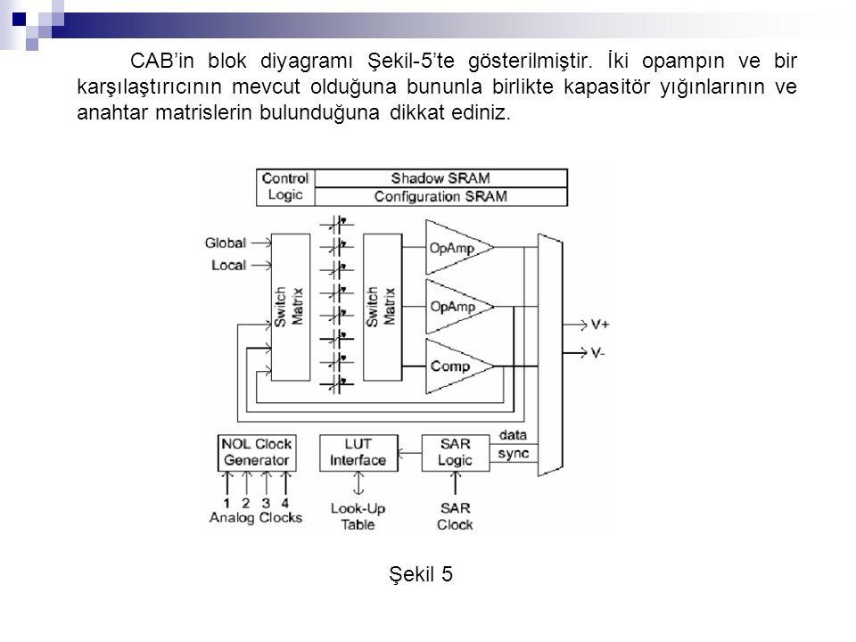 CAB'in blok diyagramı Şekil-5'te gösterilmiştir.