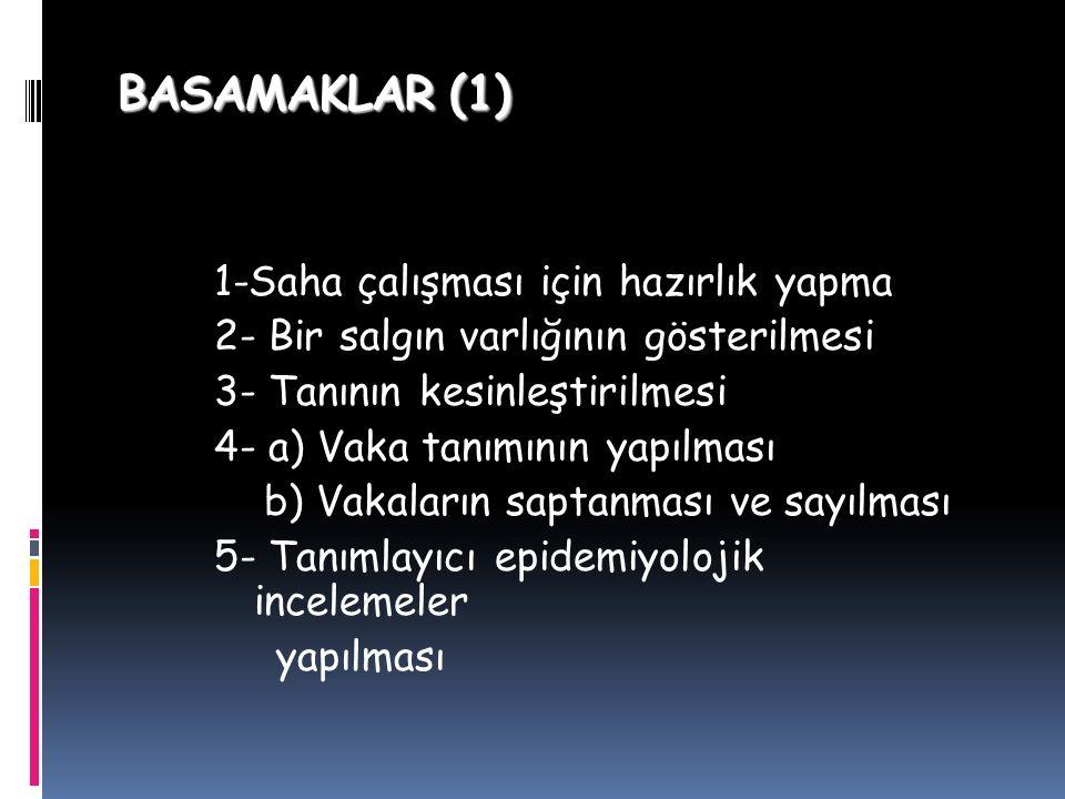 BASAMAKLAR (1) 1-Saha çalışması için hazırlık yapma 2- Bir salgın varlığının gösterilmesi 3- Tanının kesinleştirilmesi 4- a) Vaka tanımının yapılması