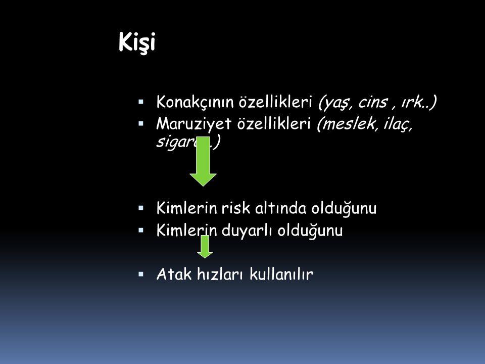 Kişi  Konakçının özellikleri (yaş, cins, ırk..)  Maruziyet özellikleri (meslek, ilaç, sigara...)  Kimlerin risk altında olduğunu  Kimlerin duyarlı olduğunu  Atak hızları kullanılır