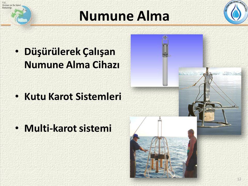 Numune Alma Düşürülerek Çalışan Numune Alma Cihazı Kutu Karot Sistemleri Multi-karot sistemi 12