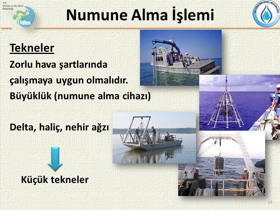 Numune Alma İşlemi Tekneler Zorlu hava şartlarında çalışmaya uygun olmalıdır.