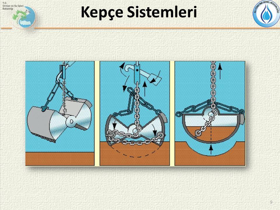 9 Kepçe Sistemleri