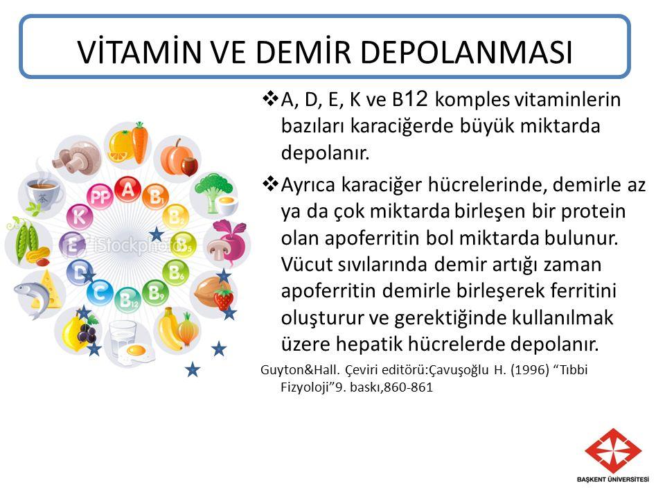 VİTAMİN VE DEMİR DEPOLANMASI  A, D, E, K ve B 12 komples vitaminlerin bazıları karaciğerde büyük miktarda depolanır.  Ayrıca karaciğer hücrelerinde,