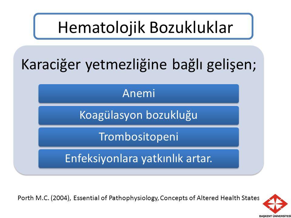 Hematolojik Bozukluklar Karaciğer yetmezliğine bağlı gelişen; AnemiKoagülasyon bozukluğuTrombositopeniEnfeksiyonlara yatkınlık artar. Porth M.C. (2004