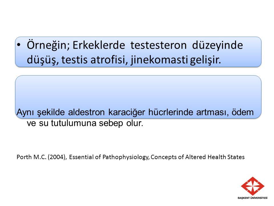 Örneğin; Erkeklerde testesteron düzeyinde düşüş, testis atrofisi, jinekomasti gelişir.