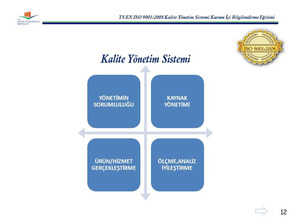 TS EN ISO 9001:2008 Kalite Yönetim Sistemi Kurum İ çi Bilgilendirme E ğ itimi 12 YÖNETİMİN SORUMLULUĞU KAYNAK YÖNETİMİ ÜRÜN/HİZMET GERÇEKLEŞTİRME ÖLÇME,ANALİZ İYİLEŞTİRME