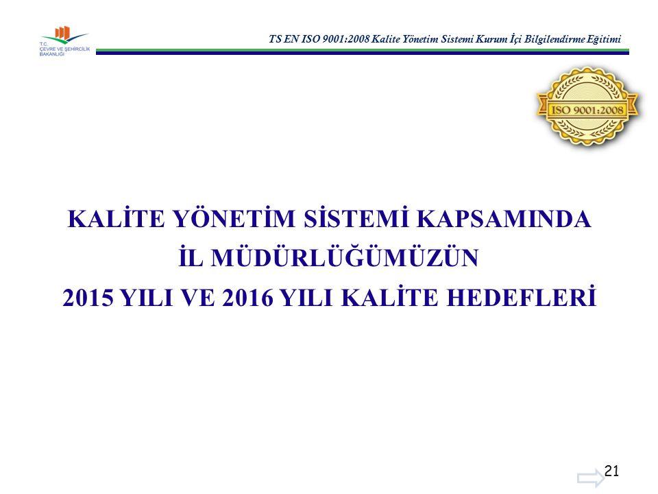 TS EN ISO 9001:2008 Kalite Yönetim Sistemi Kurum İ çi Bilgilendirme E ğ itimi KALİTE YÖNETİM SİSTEMİ KAPSAMINDA İL MÜDÜRLÜĞÜMÜZÜN 2015 YILI VE 2016 YILI KALİTE HEDEFLERİ 21