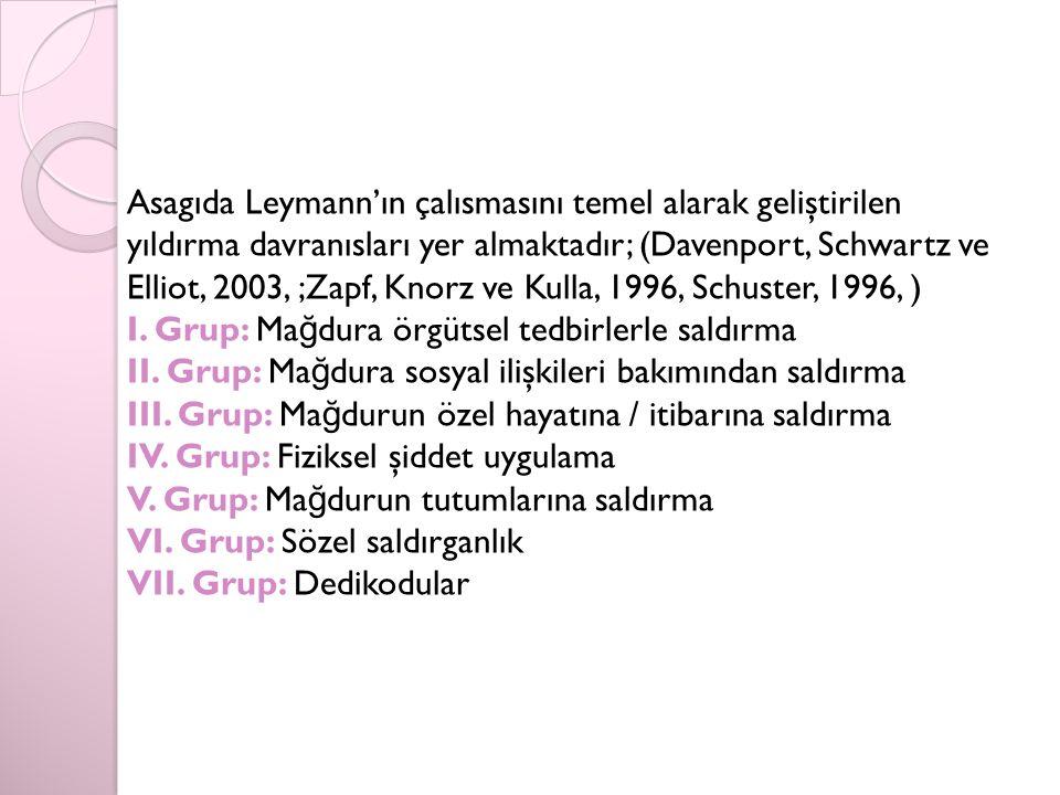 Asagıda Leymann'ın çalısmasını temel alarak geliştirilen yıldırma davranısları yer almaktadır; (Davenport, Schwartz ve Elliot, 2003, ;Zapf, Knorz ve Kulla, 1996, Schuster, 1996, ) I.