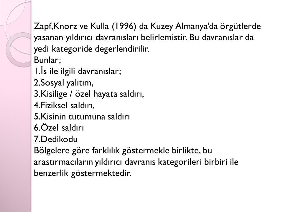 Zapf,Knorz ve Kulla (1996) da Kuzey Almanya'da örgütlerde yasanan yıldırıcı davranısları belirlemistir.