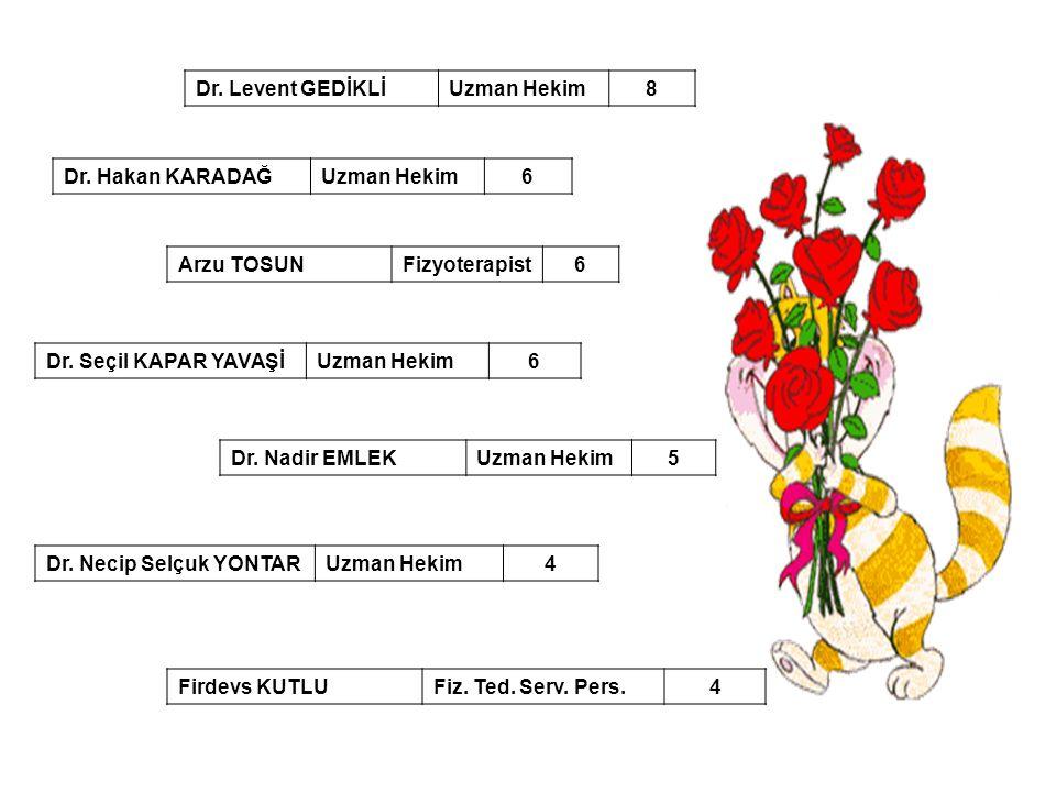 Dr. Levent GEDİKLİUzman Hekim8 Arzu TOSUNFizyoterapist6 Dr.