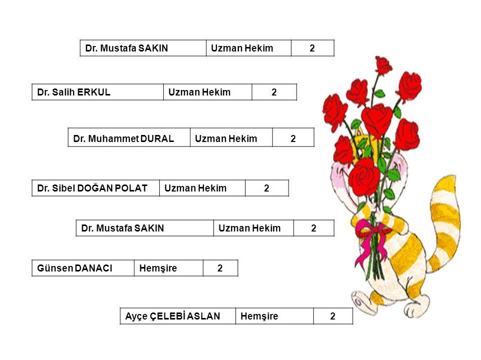 Dr. Mustafa SAKINUzman Hekim2 Dr. Salih ERKULUzman Hekim2 Dr.