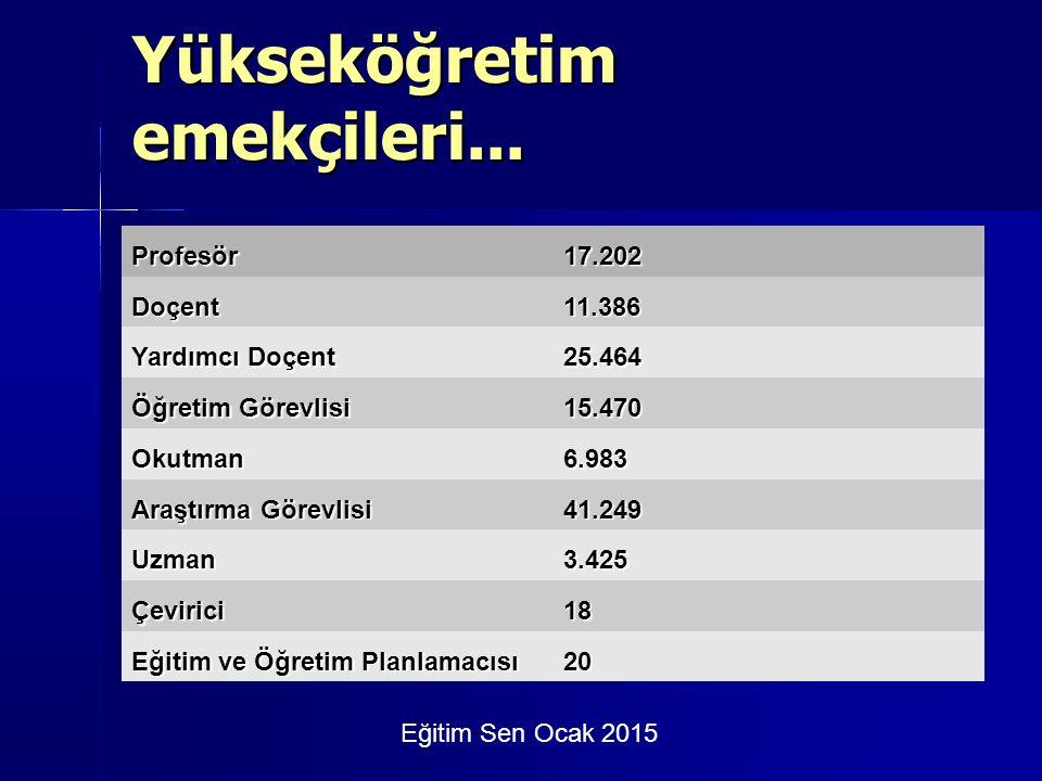 Eğitim Sen Ocak 2015 Yükseköğretim emekçileri Sözleşmeli öğretim elemanları YılSayı 2002 4.867 - %7 2007 9.573 - %10 2011 12.869 - %11 2012 15.031 - %13