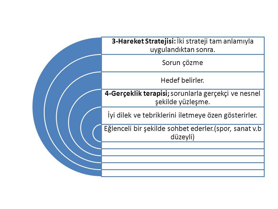 3-Hareket Stratejisi: İki strateji tam anlamıyla uygulandıktan sonra.