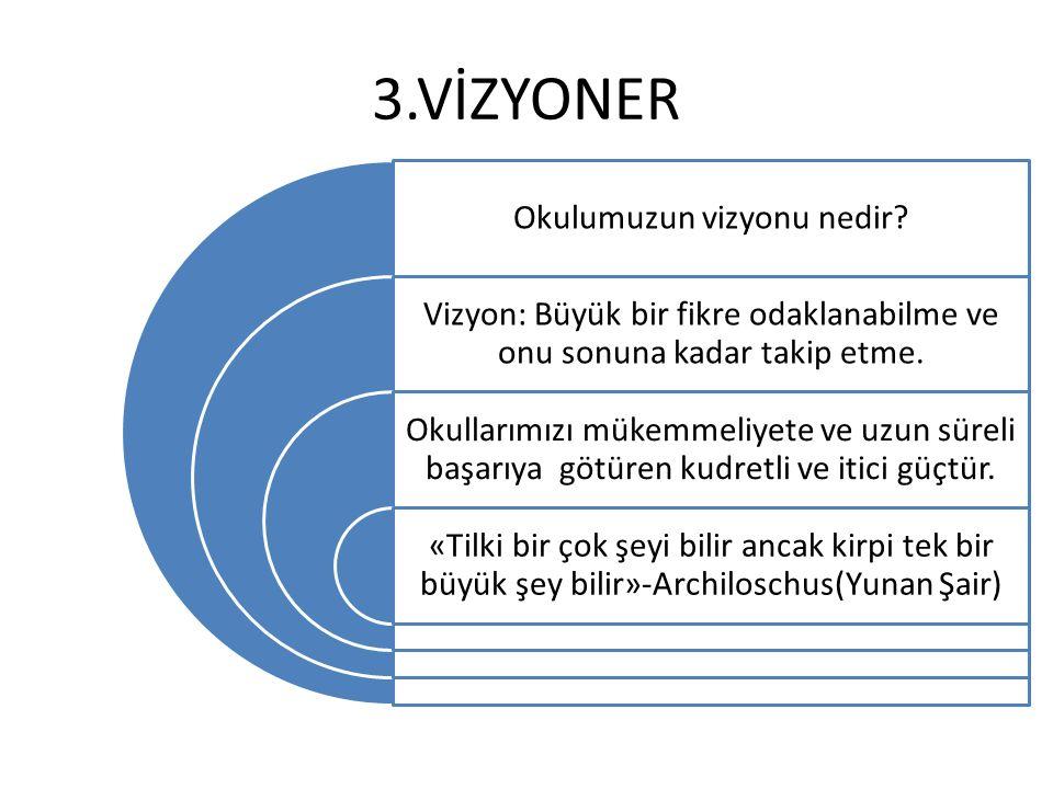 3.VİZYONER Okulumuzun vizyonu nedir.