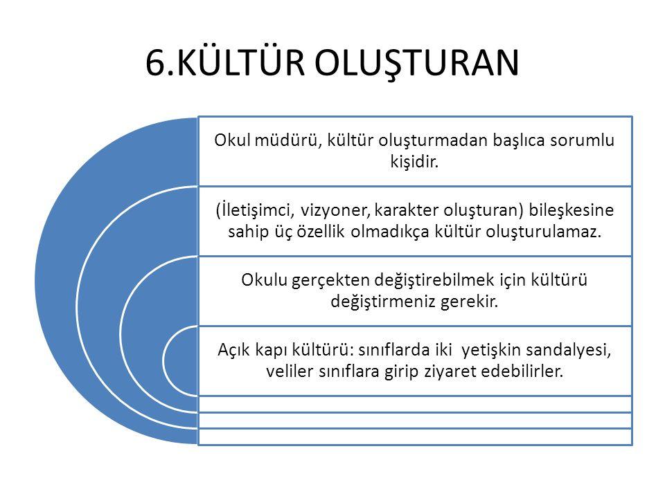 6.KÜLTÜR OLUŞTURAN Okul müdürü, kültür oluşturmadan başlıca sorumlu kişidir.
