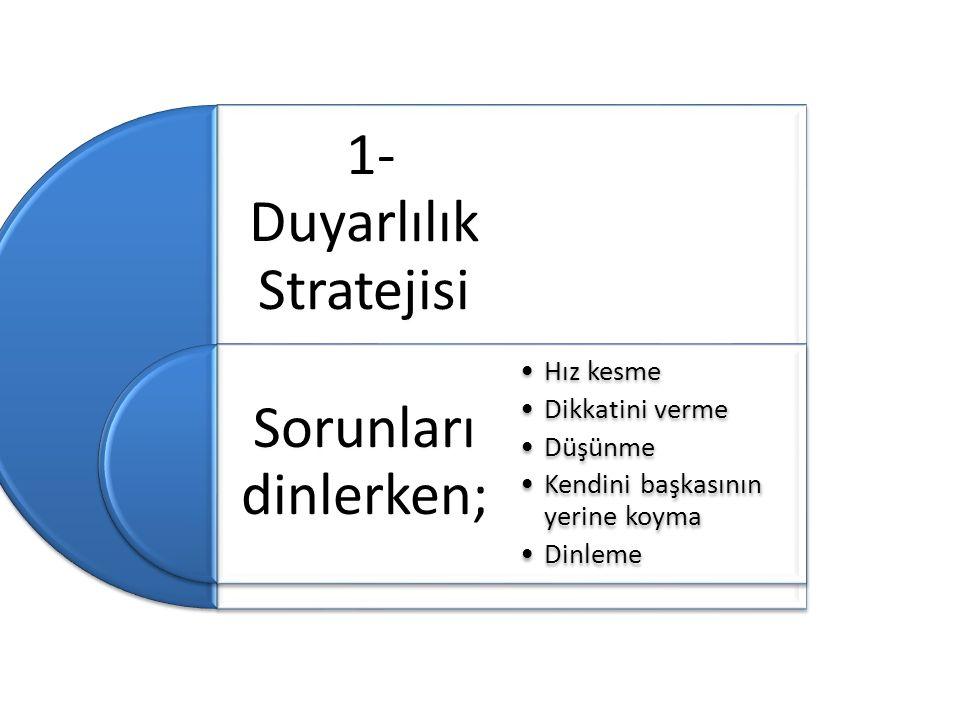 2- Keşif Stratejisi: Sorunları dinleyip tamamıyla anladıktan sonra, muhatabından bilgilerin dışında fazla bilgi edinmek için; Sorgulama İçeriği yansıtma Duyguları yansıtma Kendini açma Özetleme