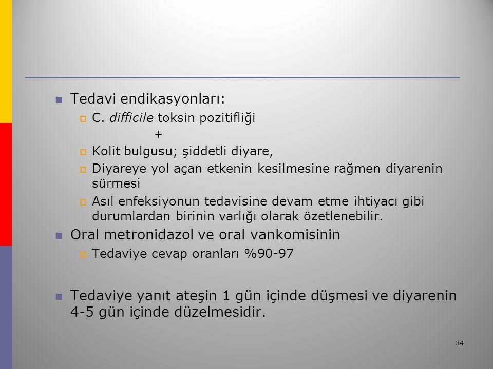 34 Tedavi endikasyonları:  C.