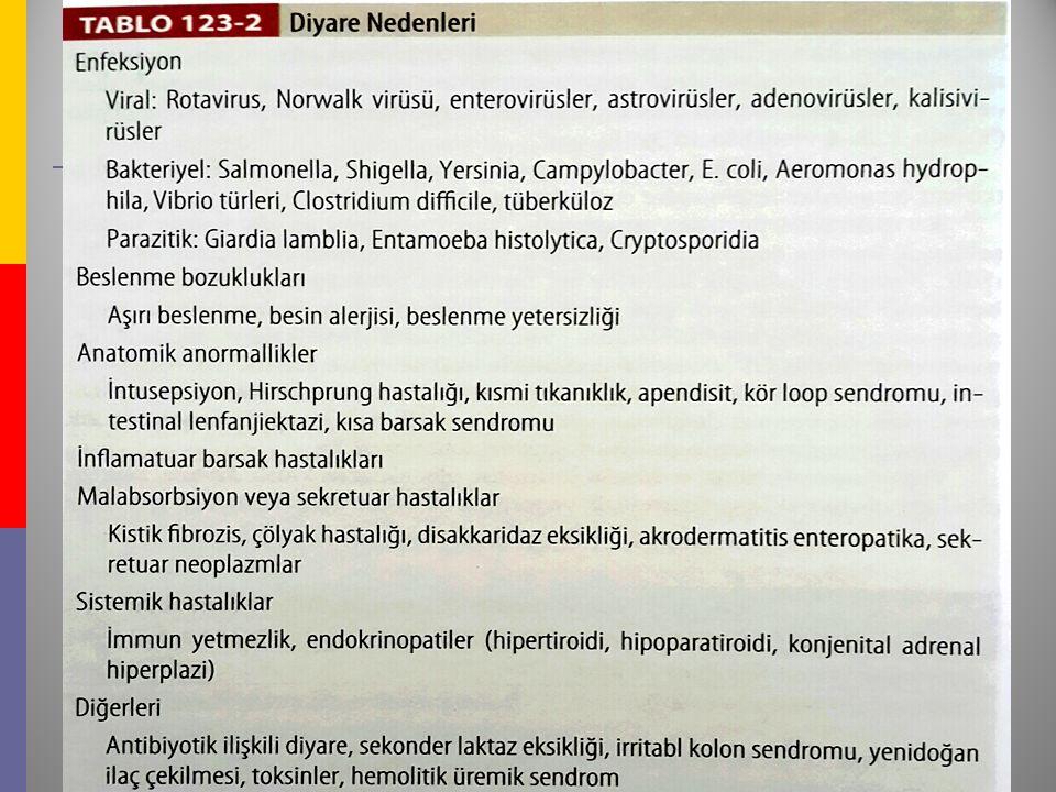 16  Hematolojik testler: Bakteriyel ve nonbakteriyel ayrımı için birçok çalışma yapılmış Sonuçlar pek olumlu değil.