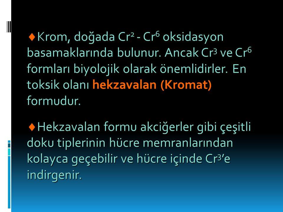  Krom, doğada Cr 2 - Cr 6 oksidasyon basamaklarında bulunur.