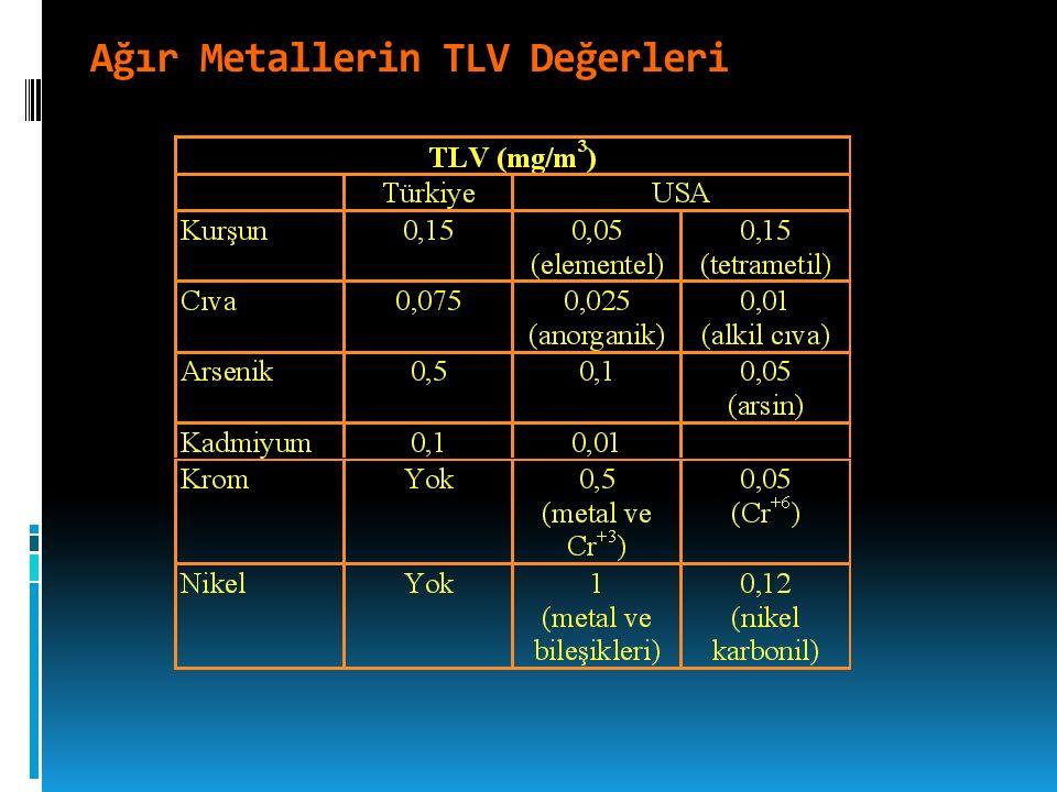 Ağır Metallerin TLV Değerleri
