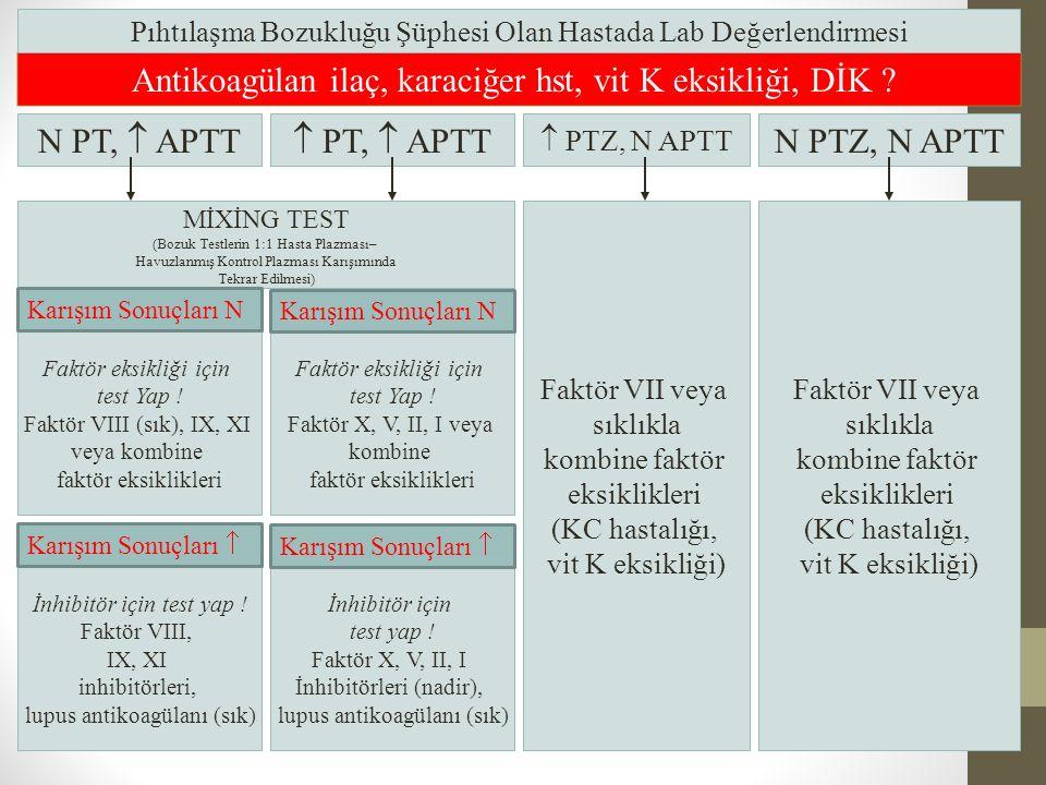 N PT,  APTT  PT,  APTT MİXİNG TEST (Bozuk Testlerin 1:1 Hasta Plazması– Havuzlanmış Kontrol Plazması Karışımında Tekrar Edilmesi) Faktör eksikliği