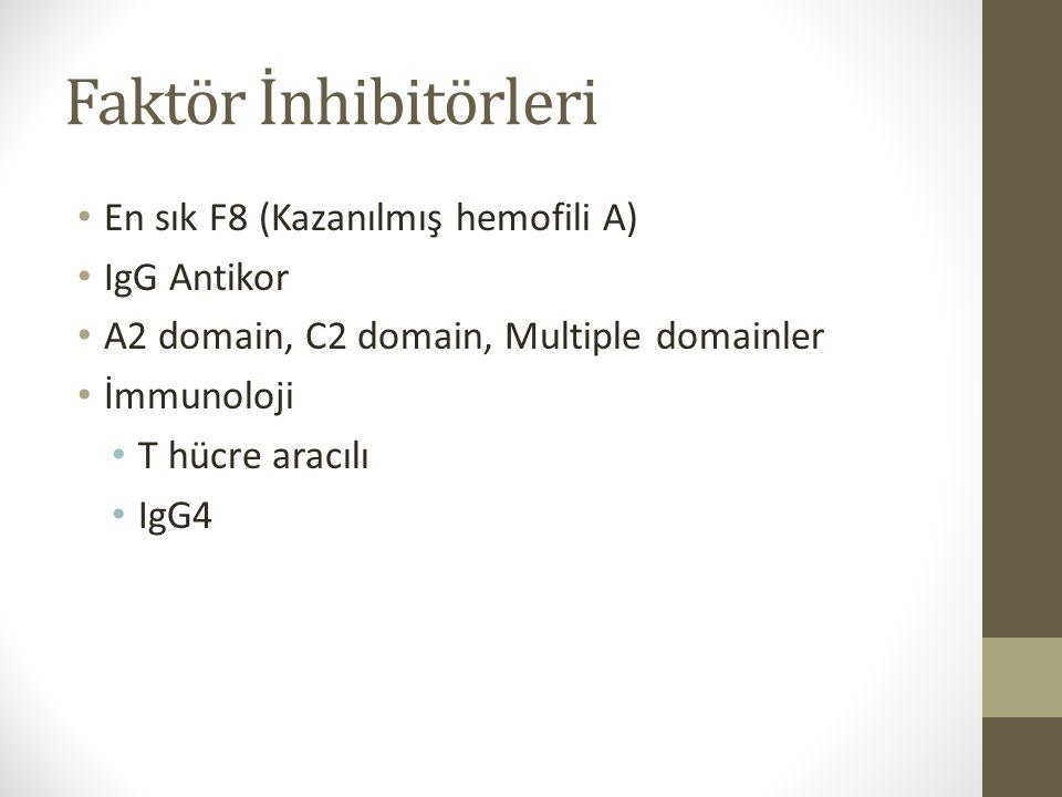 Faktör İnhibitörleri En sık F8 (Kazanılmış hemofili A) IgG Antikor A2 domain, C2 domain, Multiple domainler İmmunoloji T hücre aracılı IgG4