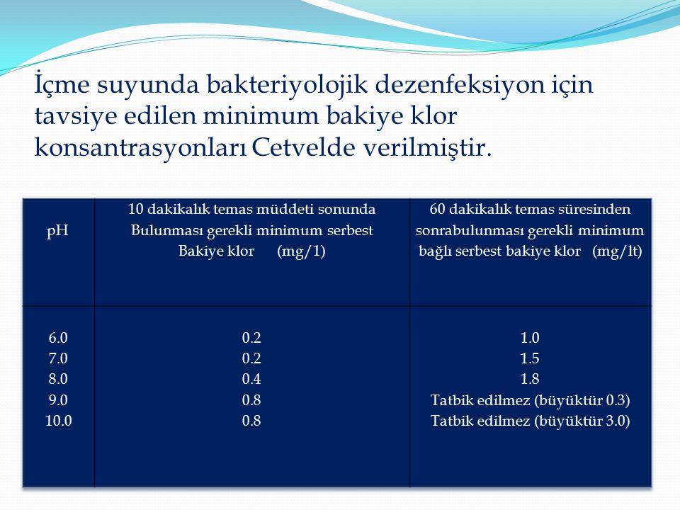 İçme suyunda bakteriyolojik dezenfeksiyon için tavsiye edilen minimum bakiye klor konsantrasyonları Cetvelde verilmiştir.