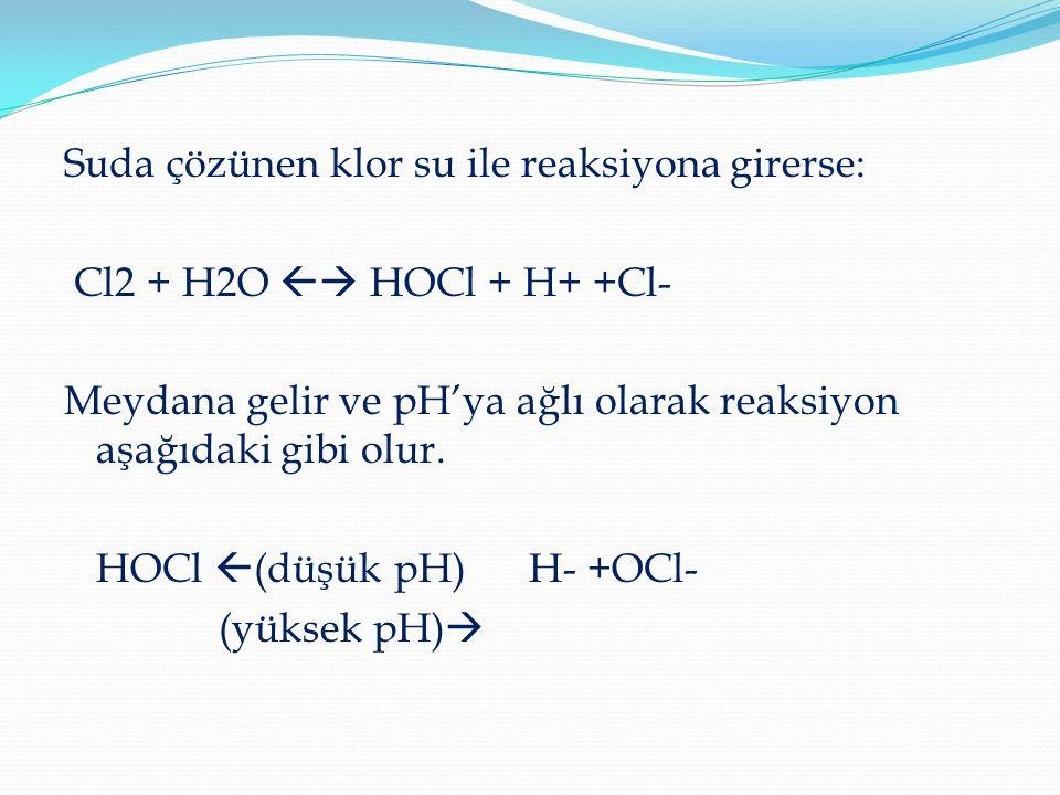 Suda çözünen klor su ile reaksiyona girerse: Cl2 + H2O  HOCl + H+ +Cl- Meydana gelir ve pH'ya ağlı olarak reaksiyon aşağıdaki gibi olur.